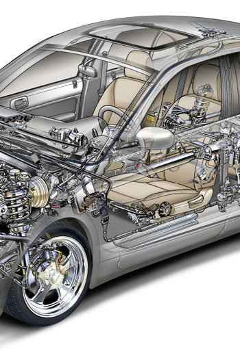 Automotive-Environment
